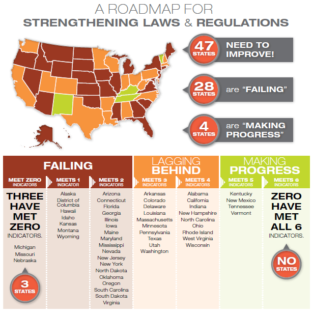 A ROADMAP FOR STRENGTHENING RX LAWS & REGULATIONS